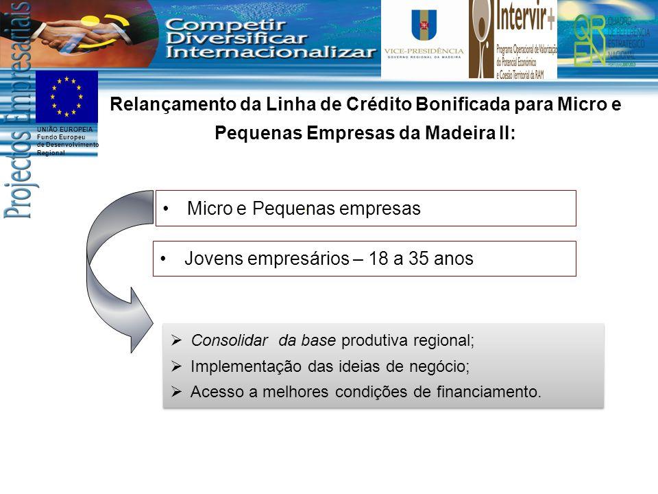 UNIÃO EUROPEIA Fundo Europeu de Desenvolvimento Regional Jovens empresários – 18 a 35 anos Relançamento da Linha de Crédito Bonificada para Micro e Pequenas Empresas da Madeira II: Consolidar da base produtiva regional; Implementação das ideias de negócio; Acesso a melhores condições de financiamento.