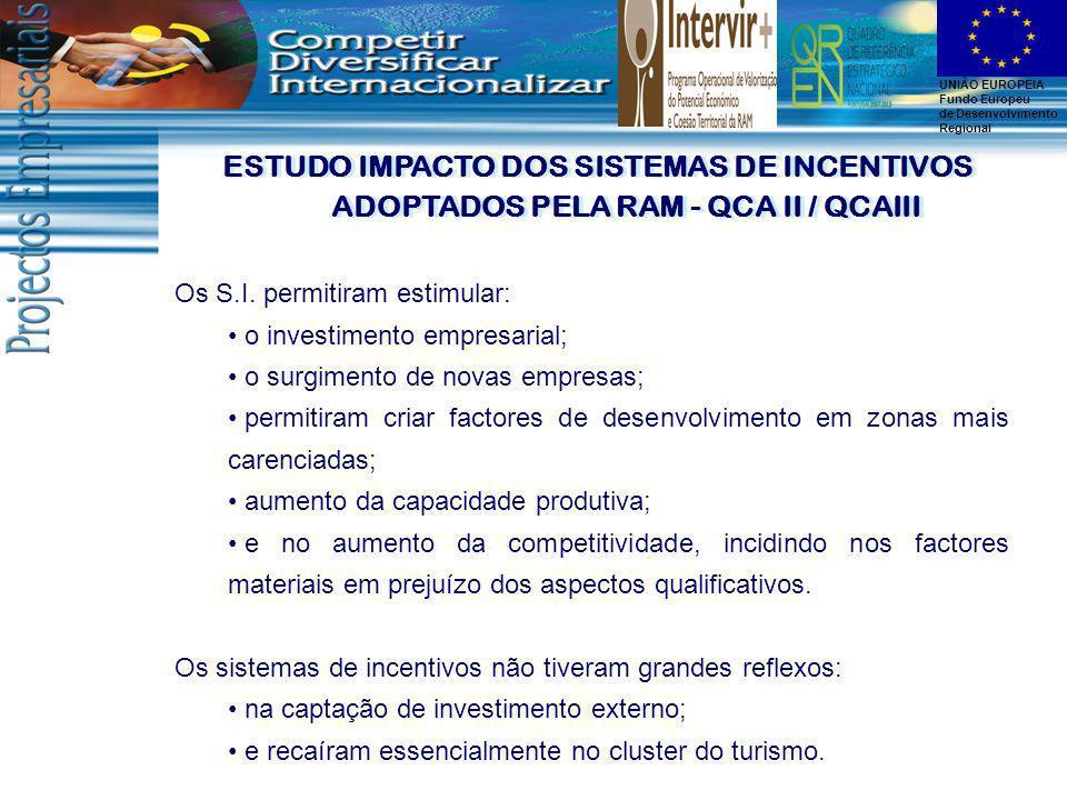 UNIÃO EUROPEIA Fundo Europeu de Desenvolvimento Regional ESTUDO IMPACTO DOS SISTEMAS DE INCENTIVOS ADOPTADOS PELA RAM - QCA II / QCAIII Os S.I. permit