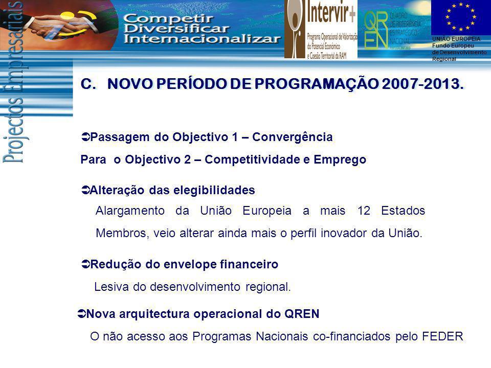UNIÃO EUROPEIA Fundo Europeu de Desenvolvimento Regional C.NOVO PERÍODO DE PROGRAMAÇÃO 2007-2013. Nova arquitectura operacional do QREN O não acesso a