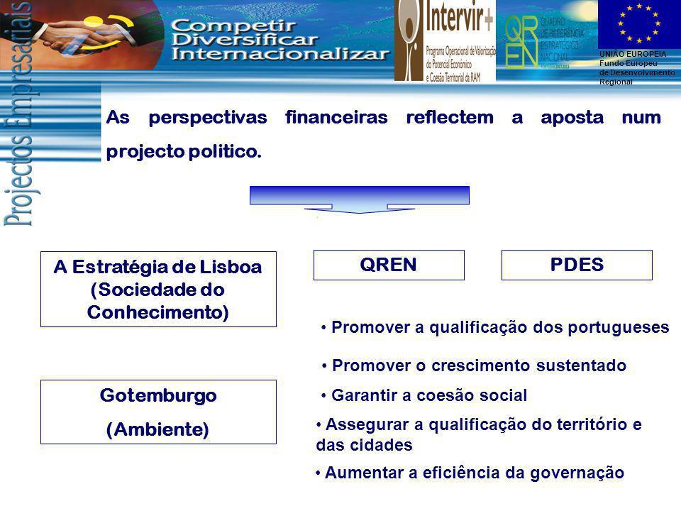 UNIÃO EUROPEIA Fundo Europeu de Desenvolvimento Regional As perspectivas financeiras reflectem a aposta num projecto politico. A Estratégia de Lisboa