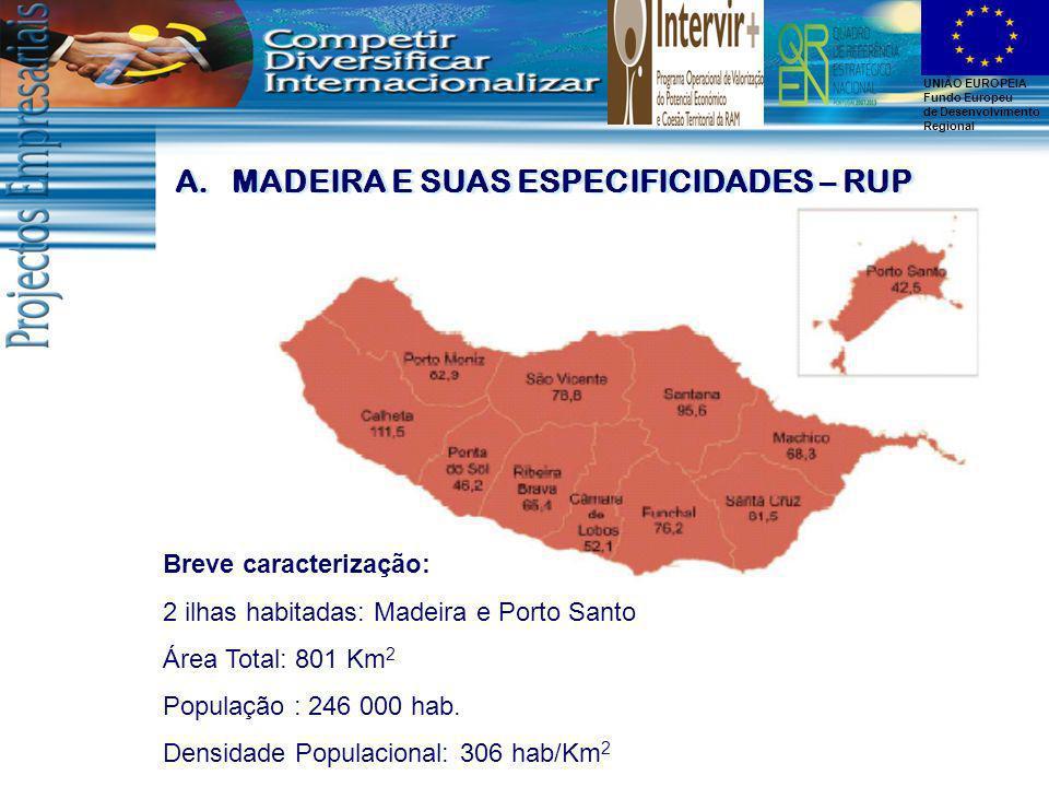 UNIÃO EUROPEIA Fundo Europeu de Desenvolvimento Regional Breve caracterização: 2 ilhas habitadas: Madeira e Porto Santo Área Total: 801 Km 2 População