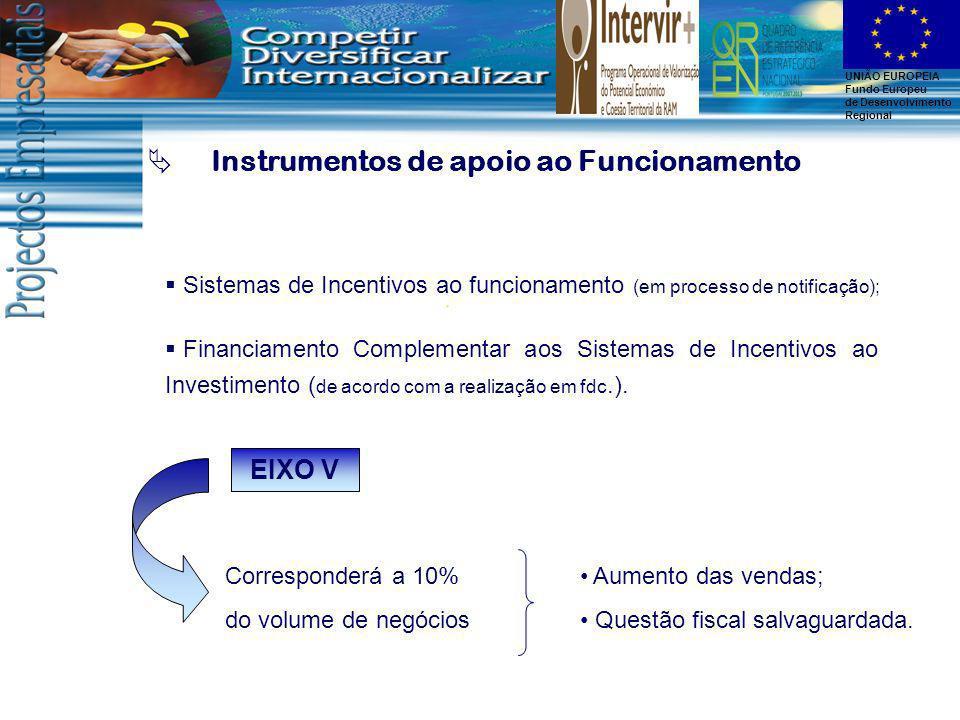 UNIÃO EUROPEIA Fundo Europeu de Desenvolvimento Regional Instrumentos de apoio ao Funcionamento Sistemas de Incentivos ao funcionamento (em processo d