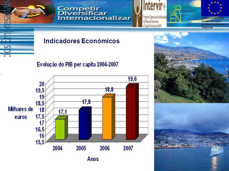 UNIÃO EUROPEIA Fundo Europeu de Desenvolvimento Regional C.NOVO PERÍODO DE PROGRAMAÇÃO 2007-2013.