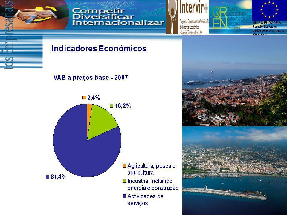 UNIÃO EUROPEIA Fundo Europeu de Desenvolvimento Regional Indicadores Económicos