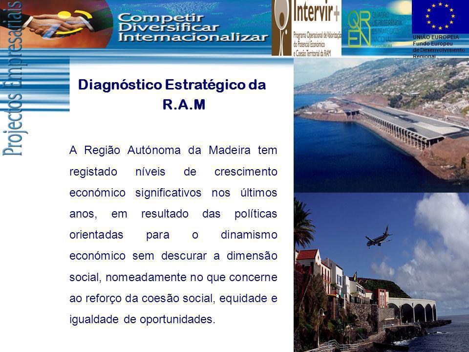 UNIÃO EUROPEIA Fundo Europeu de Desenvolvimento Regional Diagnóstico Estratégico da R.A.M A Região Autónoma da Madeira tem registado níveis de crescim