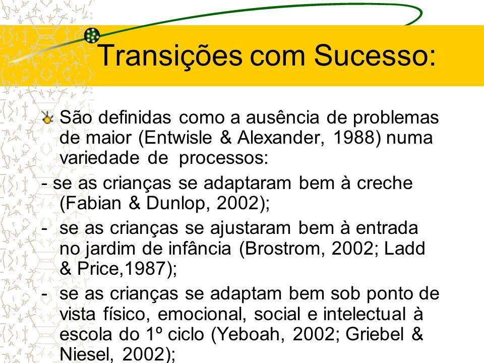 Transições com Sucesso: São definidas como a ausência de problemas de maior (Entwisle & Alexander, 1988) numa variedade de processos: - se as crianças