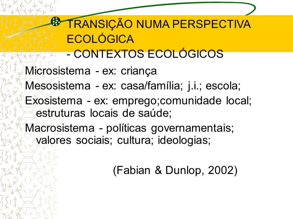 Microsistema - ex: criança Mesosistema - ex: casa/família; j.i.; escola; Exosistema - ex: emprego;comunidade local; estruturas locais de saúde; Macros