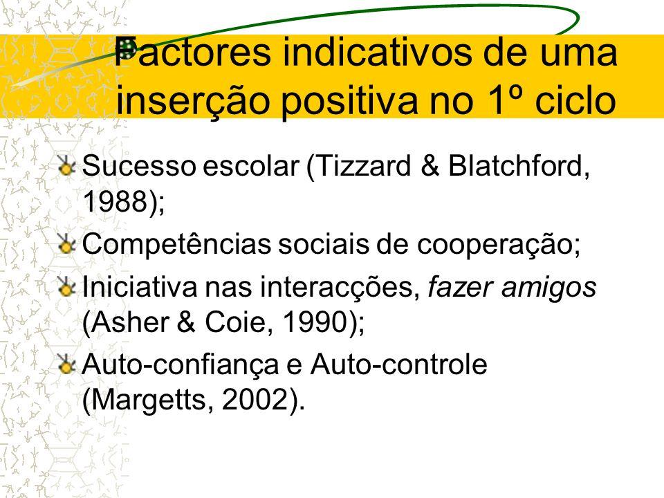 Factores indicativos de uma inserção positiva no 1º ciclo Sucesso escolar (Tizzard & Blatchford, 1988); Competências sociais de cooperação; Iniciativa