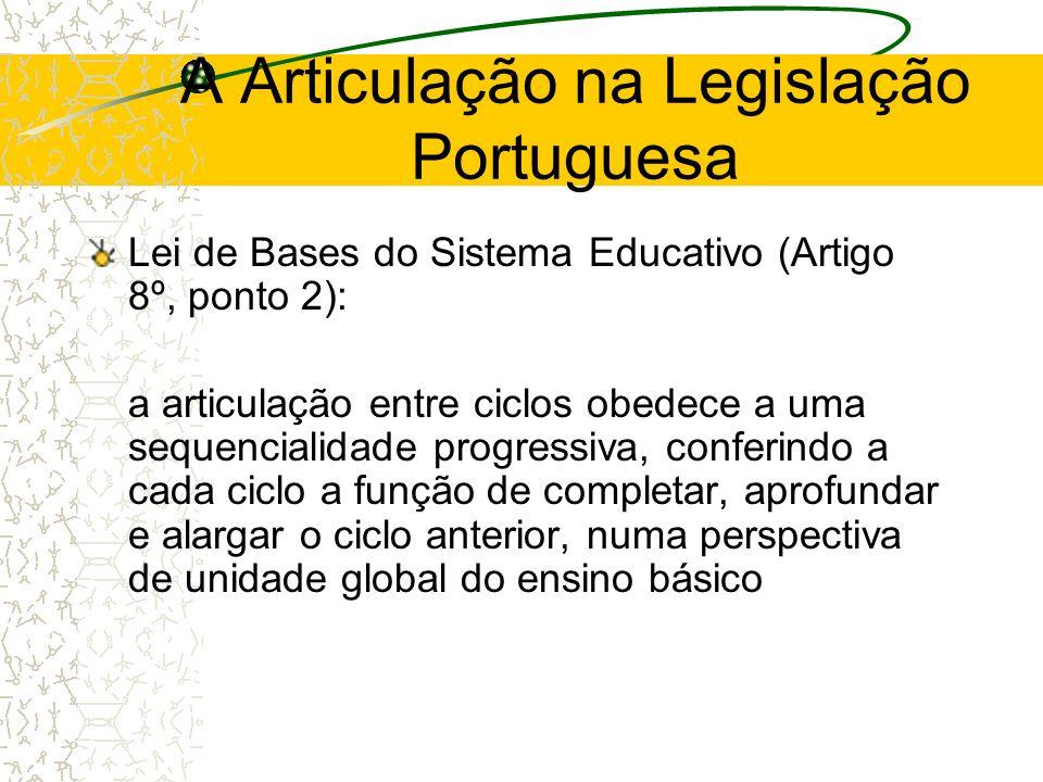 A Articulação na Legislação Portuguesa Lei de Bases do Sistema Educativo (Artigo 8º, ponto 2): a articulação entre ciclos obedece a uma sequencialidad