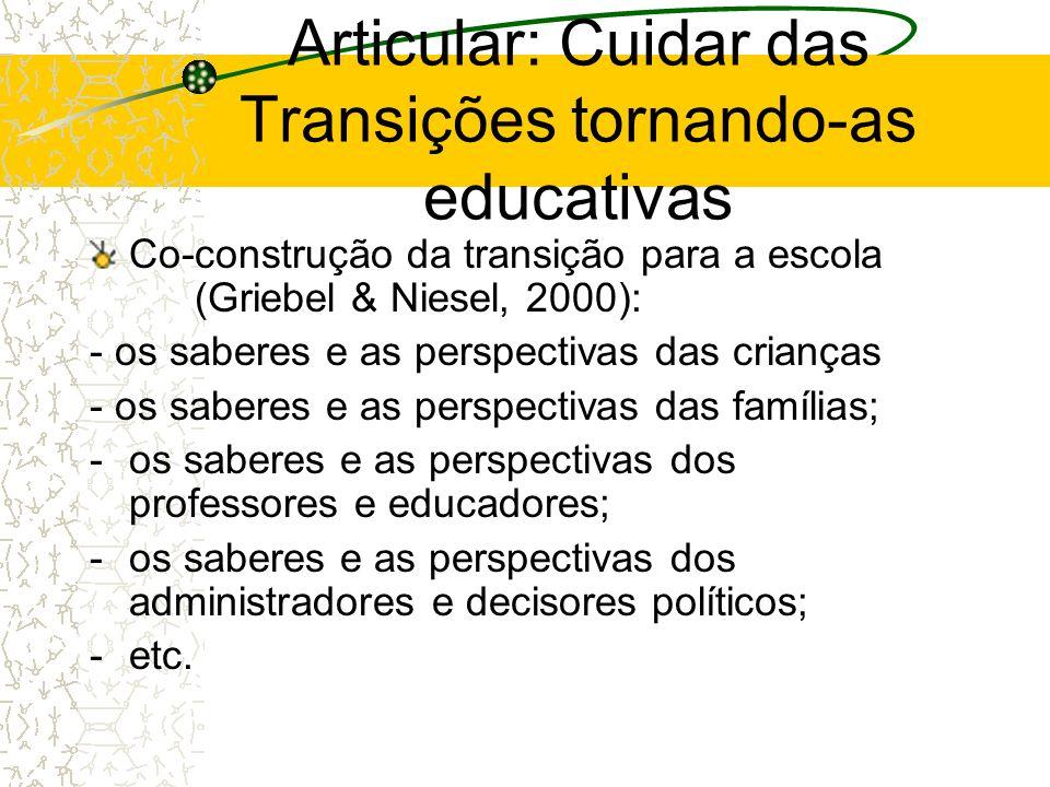 Articular: Cuidar das Transições tornando-as educativas Co-construção da transição para a escola (Griebel & Niesel, 2000): - os saberes e as perspecti