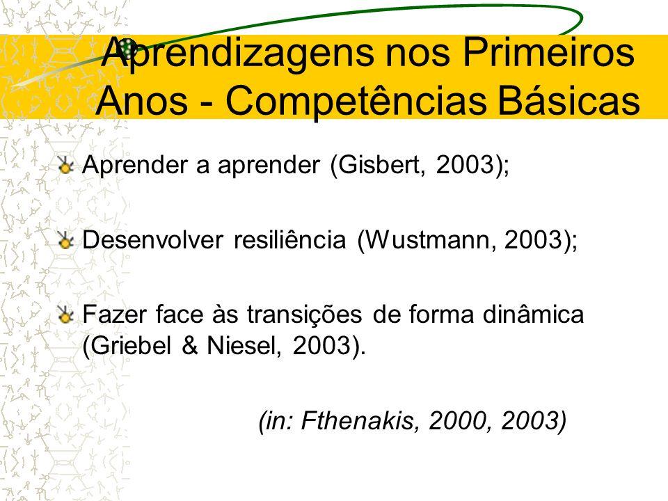 Aprendizagens nos Primeiros Anos - Competências Básicas Aprender a aprender (Gisbert, 2003); Desenvolver resiliência (Wustmann, 2003); Fazer face às t