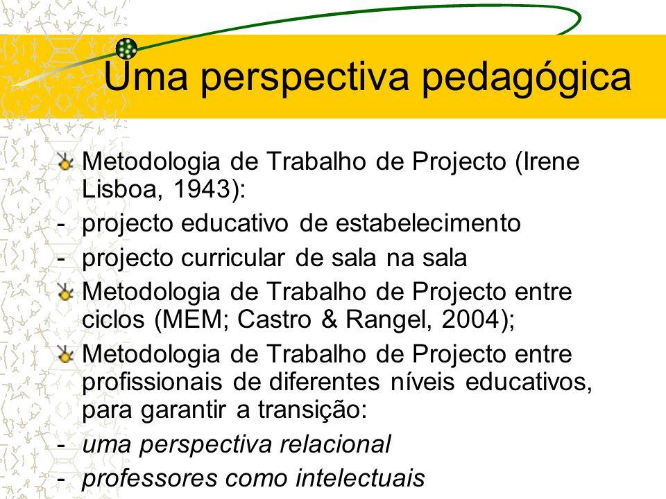Uma perspectiva pedagógica Metodologia de Trabalho de Projecto (Irene Lisboa, 1943): -projecto educativo de estabelecimento -projecto curricular de sa