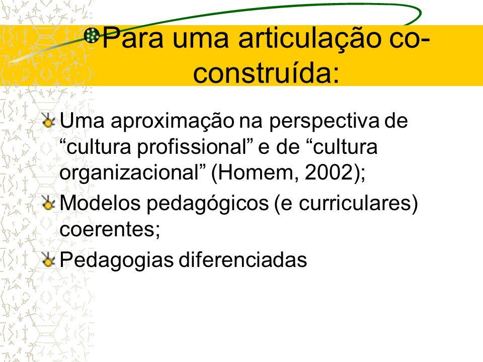 Para uma articulação co- construída: Uma aproximação na perspectiva de cultura profissional e de cultura organizacional (Homem, 2002); Modelos pedagóg
