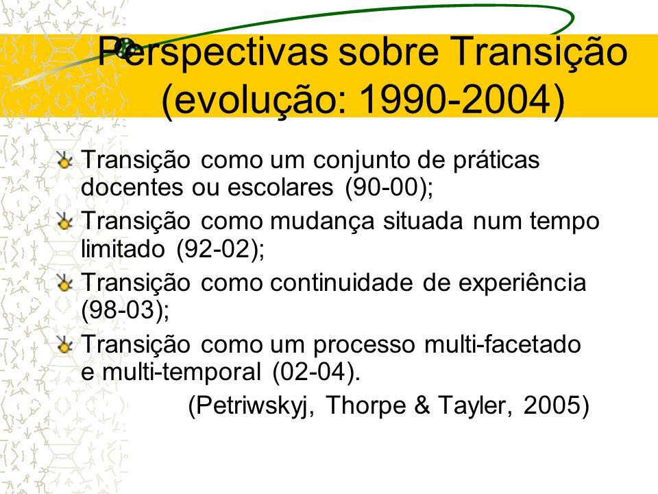 Perspectivas sobre Transição (evolução: 1990-2004) Transição como um conjunto de práticas docentes ou escolares (90-00); Transição como mudança situad