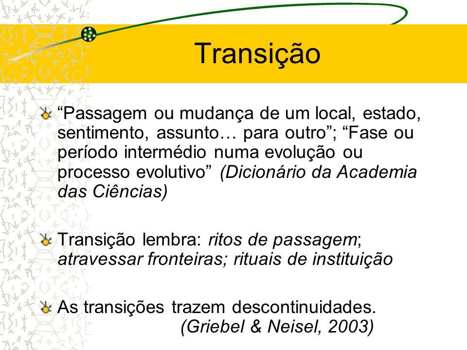 Transição Passagem ou mudança de um local, estado, sentimento, assunto… para outro; Fase ou período intermédio numa evolução ou processo evolutivo (Di