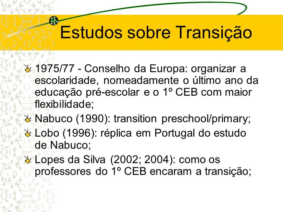 Estudos sobre Transição 1975/77 - Conselho da Europa: organizar a escolaridade, nomeadamente o último ano da educação pré-escolar e o 1º CEB com maior