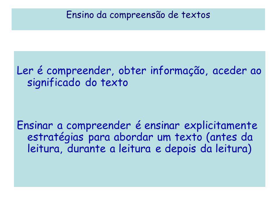 Ensino da compreensão de textos Ler é compreender, obter informação, aceder ao significado do texto Ensinar a compreender é ensinar explicitamente est