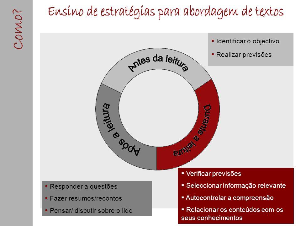 Identificar o objectivo Realizar previsões Verificar previsões Seleccionar informação relevante Autocontrolar a compreensão Relacionar os conteúdos co
