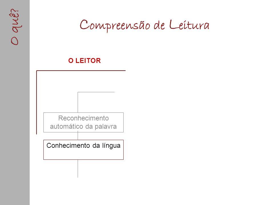 Reconhecimento automático da palavra Conhecimento da língua O LEITOR