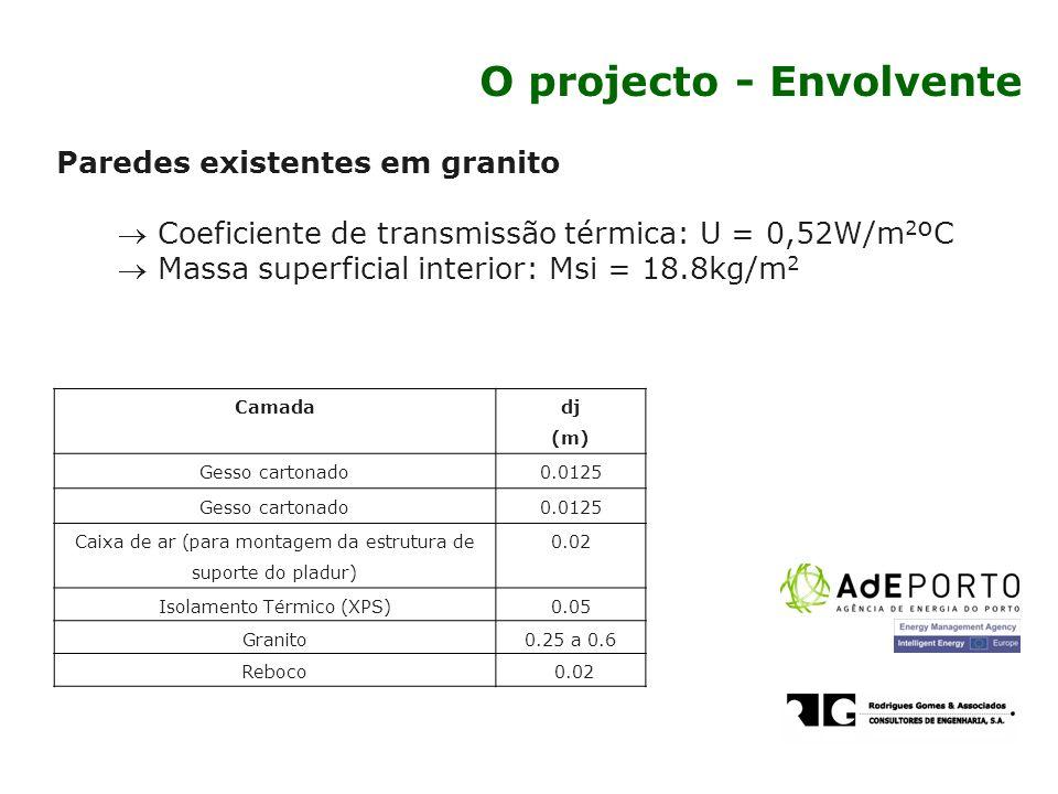 Paredes existentes em granito Coeficiente de transmissão térmica: U = 0,52W/m 2 ºC Massa superficial interior: Msi = 18.8kg/m 2 O projecto - Envolvent