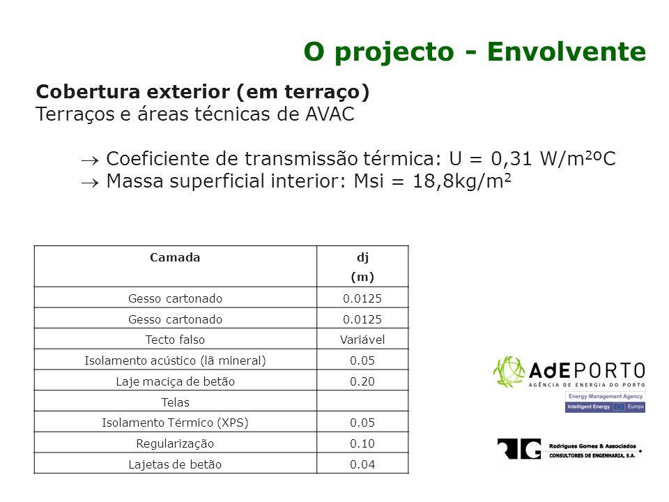 Cobertura exterior (em terraço) Terraços e áreas técnicas de AVAC Coeficiente de transmissão térmica: U = 0,31 W/m 2 ºC Massa superficial interior: Ms