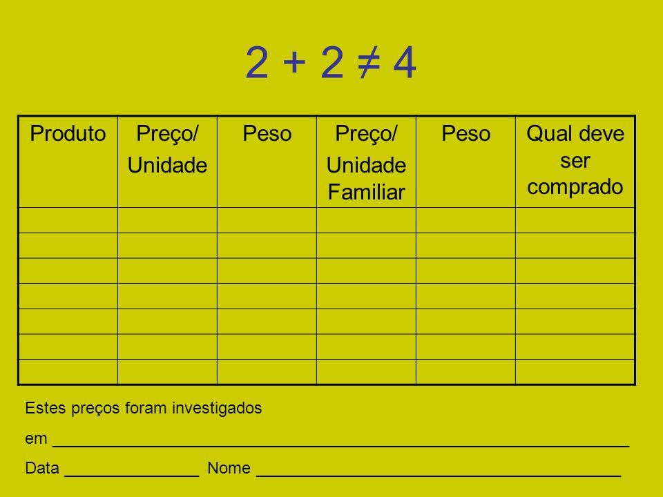 2 + 2 4 ProdutoPreço/ Unidade PesoPreço/ Unidade Familiar PesoQual deve ser comprado Estes preços foram investigados em ______________________________