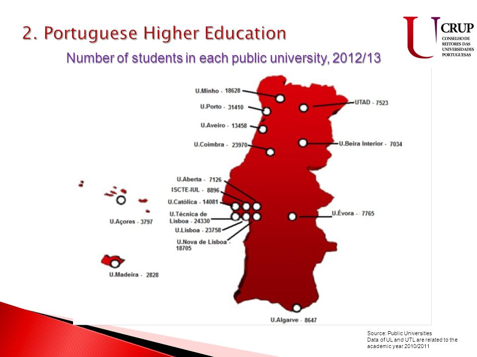 Source: Public Universities Data of UL and UTL are related to the academic year 2010/2011 Number of students in each public university, 2012/13