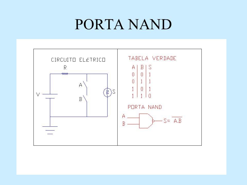 PORTA NAND