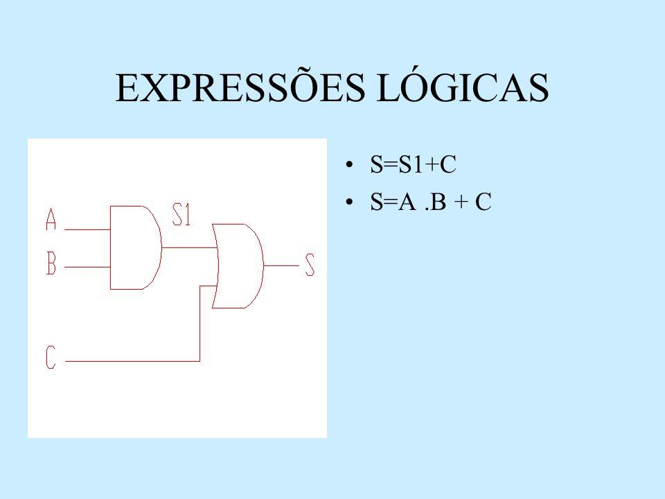 EXPRESSÕES LÓGICAS S=S1+C S=A.B + C