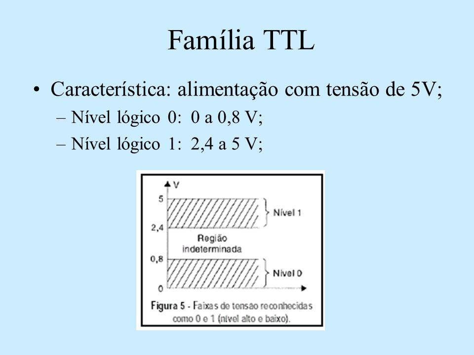 Família TTL Característica: alimentação com tensão de 5V; –Nível lógico 0: 0 a 0,8 V; –Nível lógico 1: 2,4 a 5 V;