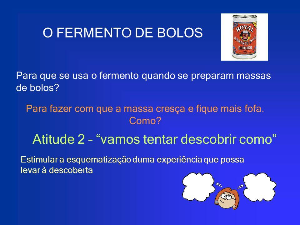 O FERMENTO DE BOLOS Para que se usa o fermento quando se preparam massas de bolos? Atitude 2 – vamos tentar descobrir como Estimular a esquematização