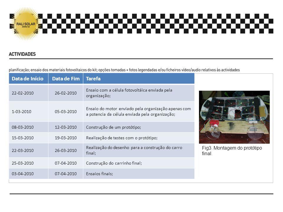 Data de InícioData de FimTarefa 22-02-201026-02-2010 Ensaio com a célula fotovoltáica enviada pela organização; 1-03-201005-03-2010 Ensaio do motor en