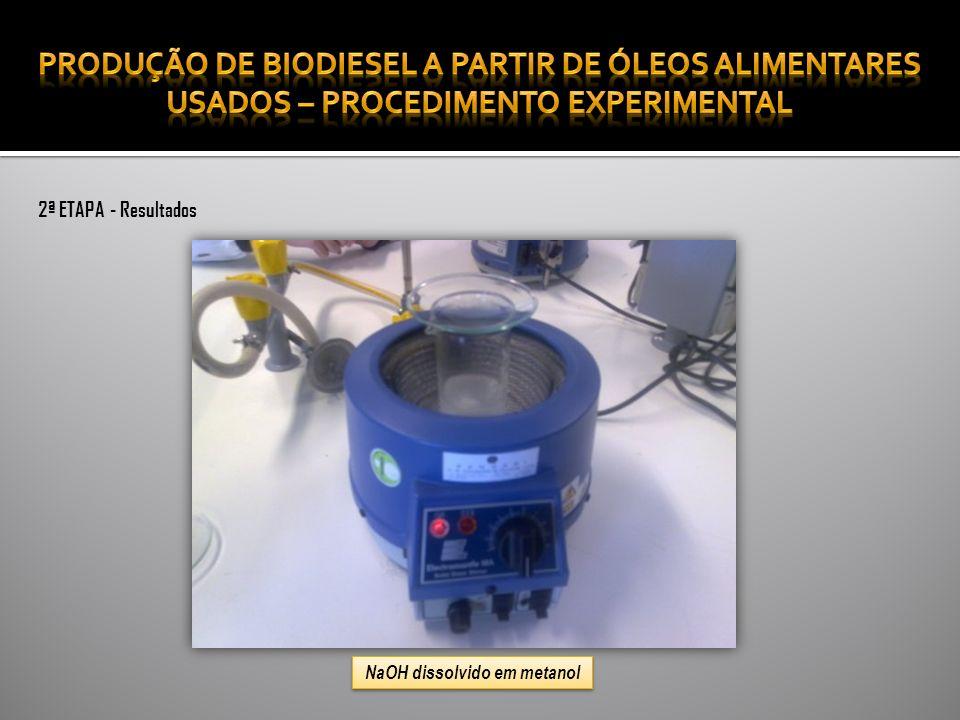 2ª ETAPA - Resultados NaOH dissolvido em metanol