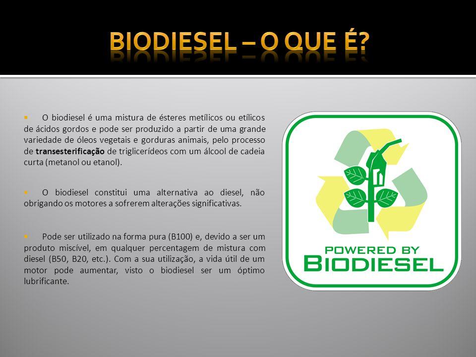 O biodiesel é uma mistura de ésteres metílicos ou etílicos de ácidos gordos e pode ser produzido a partir de uma grande variedade de óleos vegetais e gorduras animais, pelo processo de transesterificação de triglicerídeos com um álcool de cadeia curta (metanol ou etanol).