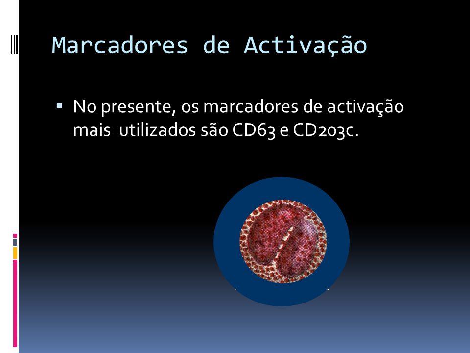 Marcadores de Activação No presente, os marcadores de activação mais utilizados são CD63 e CD203c.