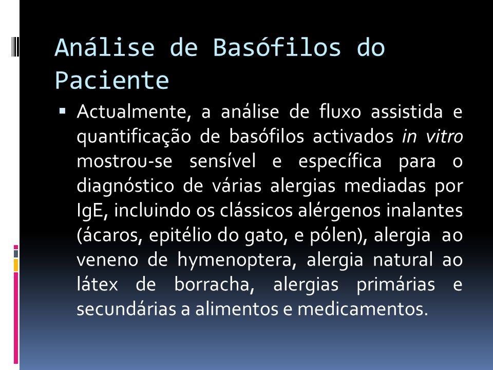Análise de Basófilos do Paciente Actualmente, a análise de fluxo assistida e quantificação de basófilos activados in vitro mostrou-se sensível e espec