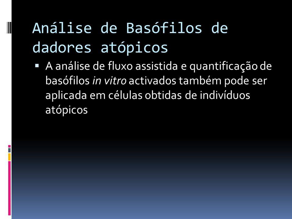 Análise de Basófilos de dadores atópicos A análise de fluxo assistida e quantificação de basófilos in vitro activados também pode ser aplicada em célu