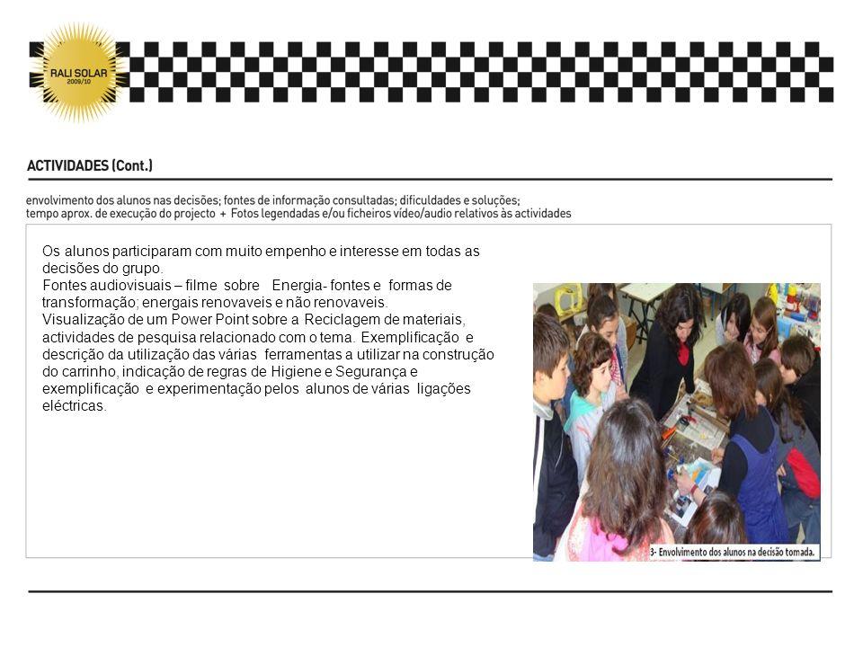 Os alunos participaram com muito empenho e interesse em todas as decisões do grupo. Fontes audiovisuais – filme sobre Energia- fontes e formas de tran