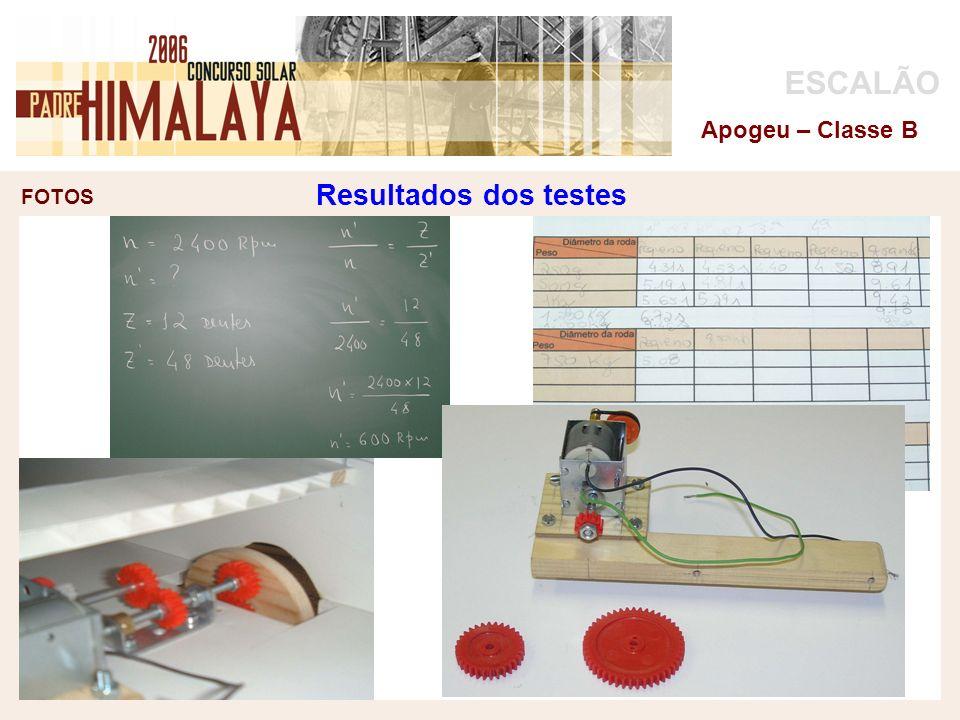 FOTOS ESCALÃO Apogeu – Classe B Resultados dos testes