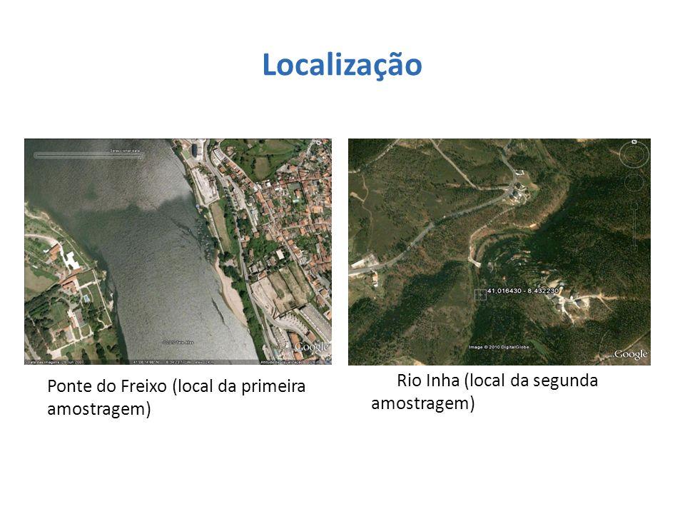 Localização Rio Inha (local da segunda amostragem) Ponte do Freixo (local da primeira amostragem)