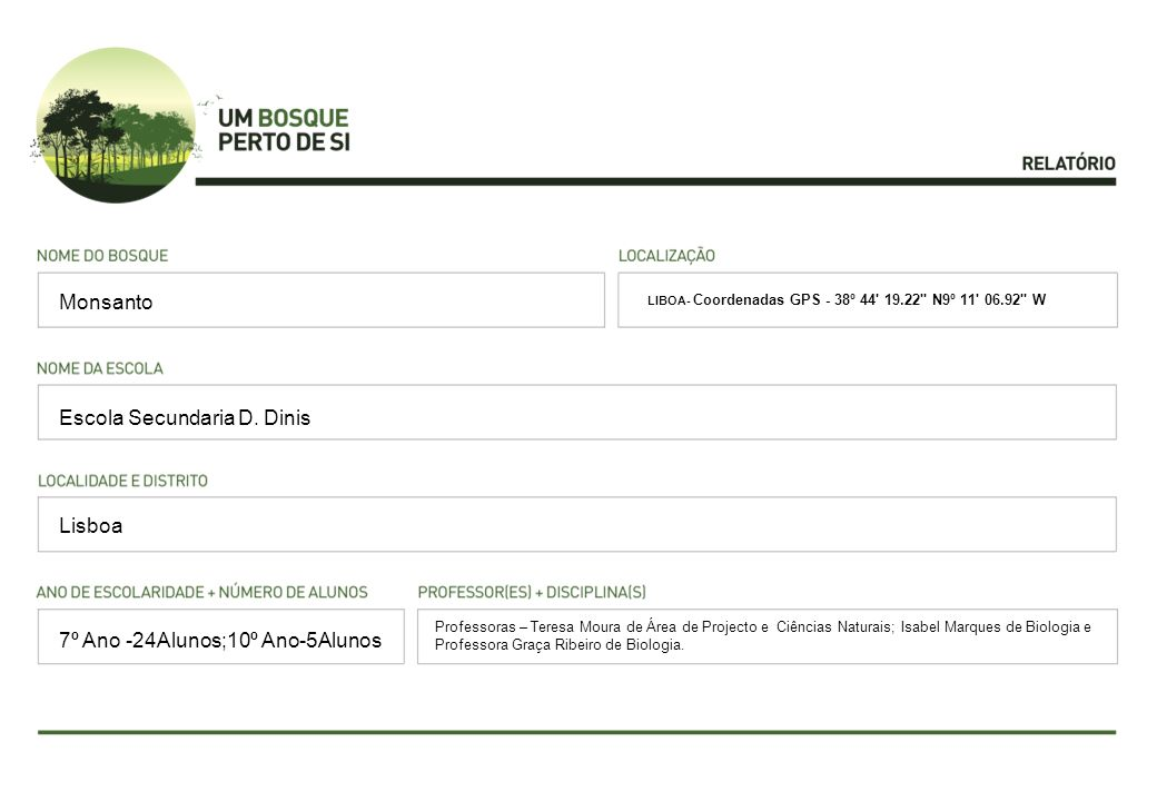 LIBOA- Coordenadas GPS - 38º 44' 19.22