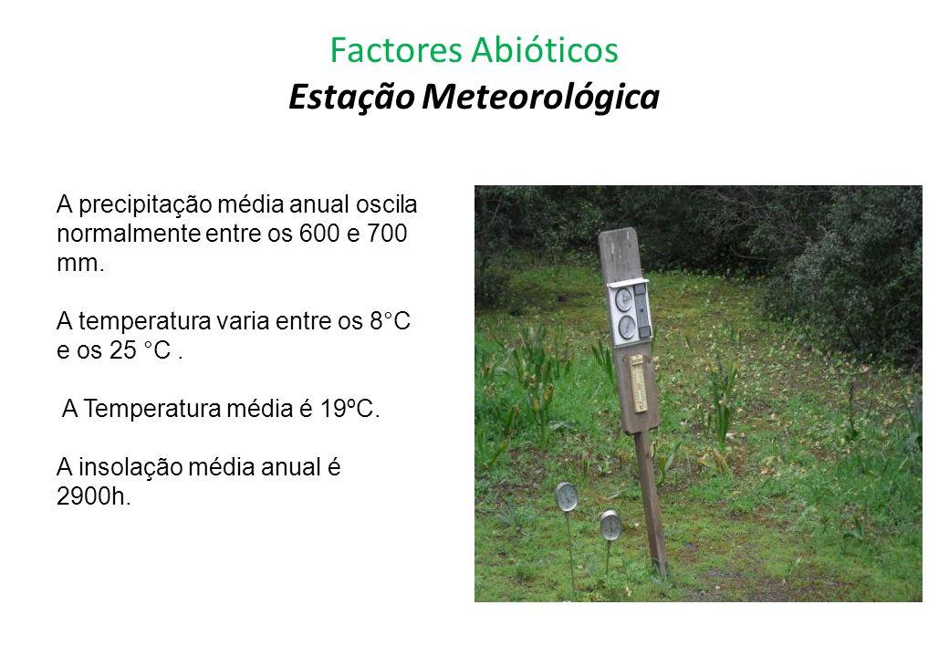 Factores Abióticos Estação Meteorológica A precipitação média anual oscila normalmente entre os 600 e 700 mm. A temperatura varia entre os 8°C e os 25