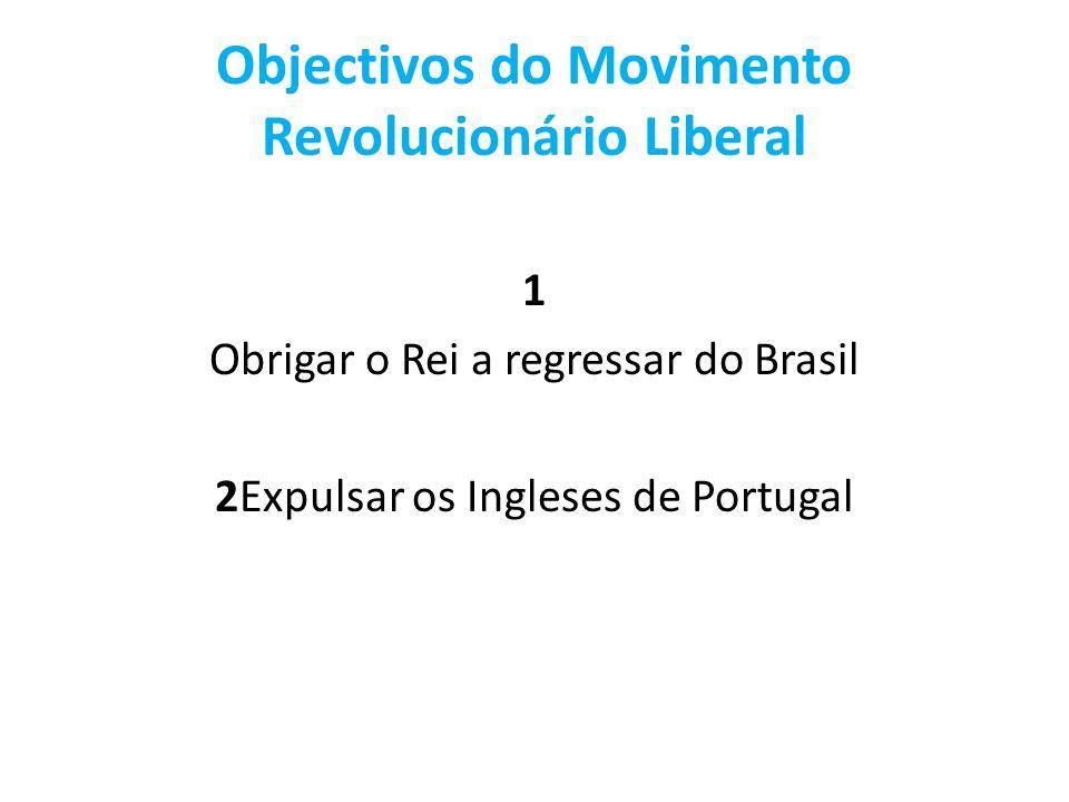 Objectivos do Movimento Revolucionário Liberal 1 Obrigar o Rei a regressar do Brasil 2Expulsar os Ingleses de Portugal