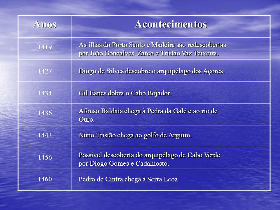 AnosAcontecimentos Pedro de Cintra chega à Serra Leoa Possível descoberta do arquipélago de Cabo Verde por Diogo Gomes e Cadamosto.