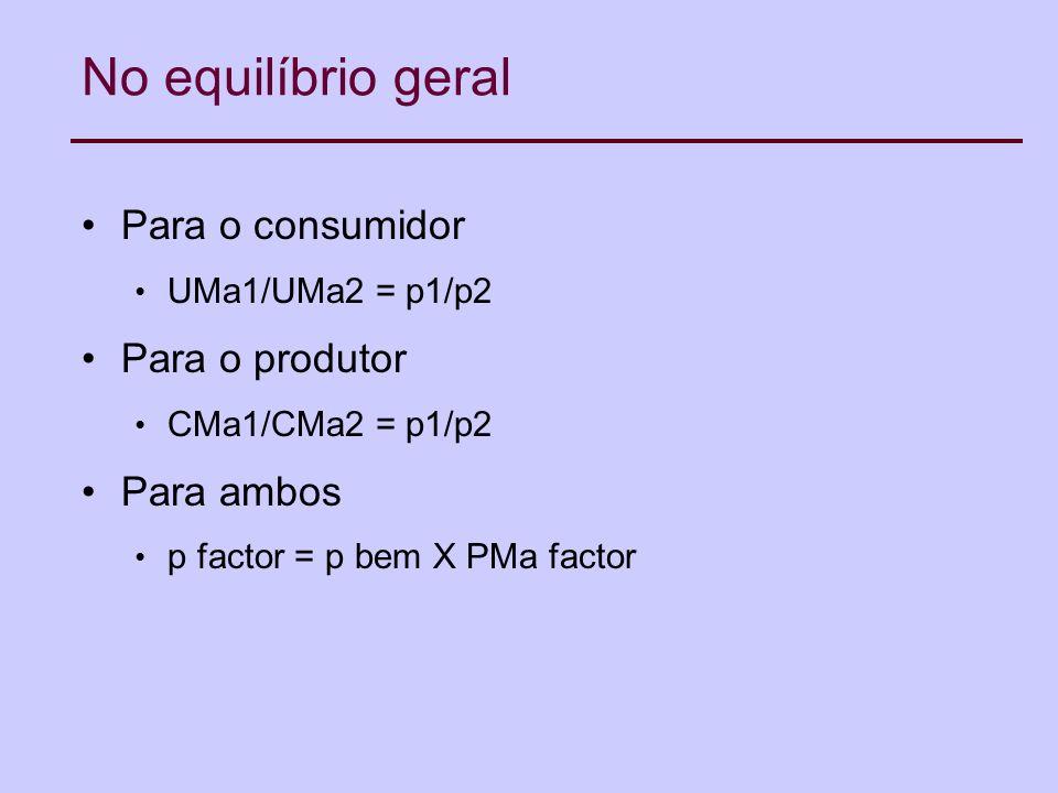 No equilíbrio geral Para o consumidor UMa1/UMa2 = p1/p2 Para o produtor CMa1/CMa2 = p1/p2 Para ambos p factor = p bem X PMa factor