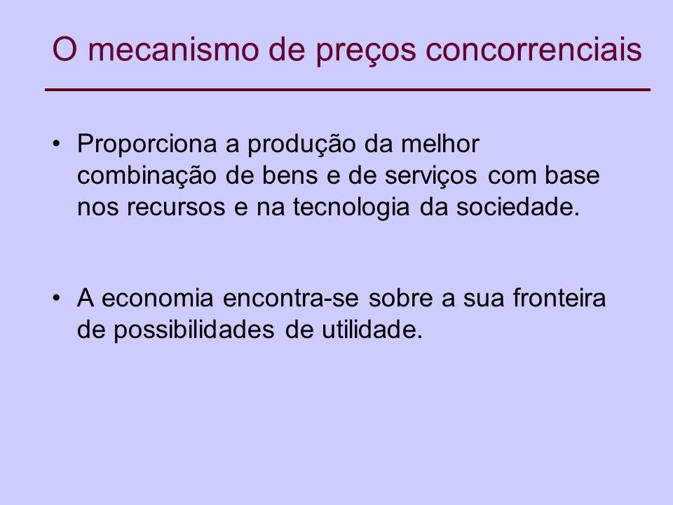 O mecanismo de preços concorrenciais Proporciona a produção da melhor combinação de bens e de serviços com base nos recursos e na tecnologia da sociedade.
