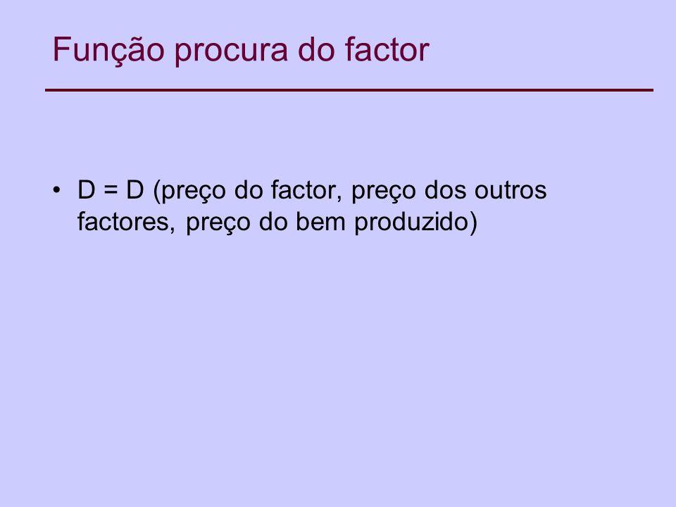 Função procura do factor D = D (preço do factor, preço dos outros factores, preço do bem produzido)