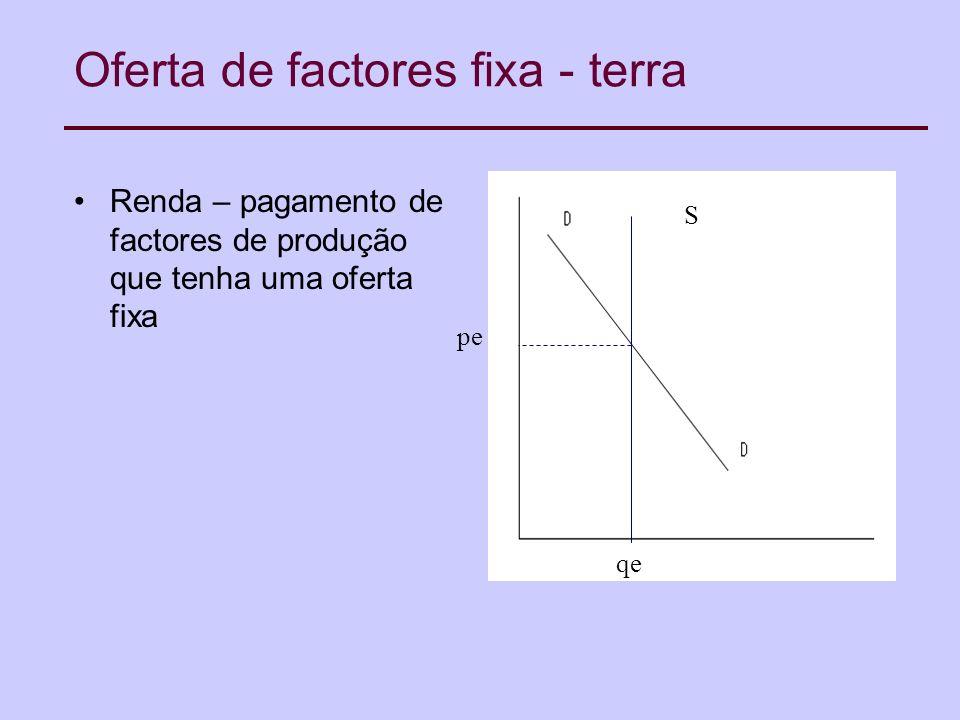 Oferta de factores fixa - terra Renda – pagamento de factores de produção que tenha uma oferta fixa S pe qe