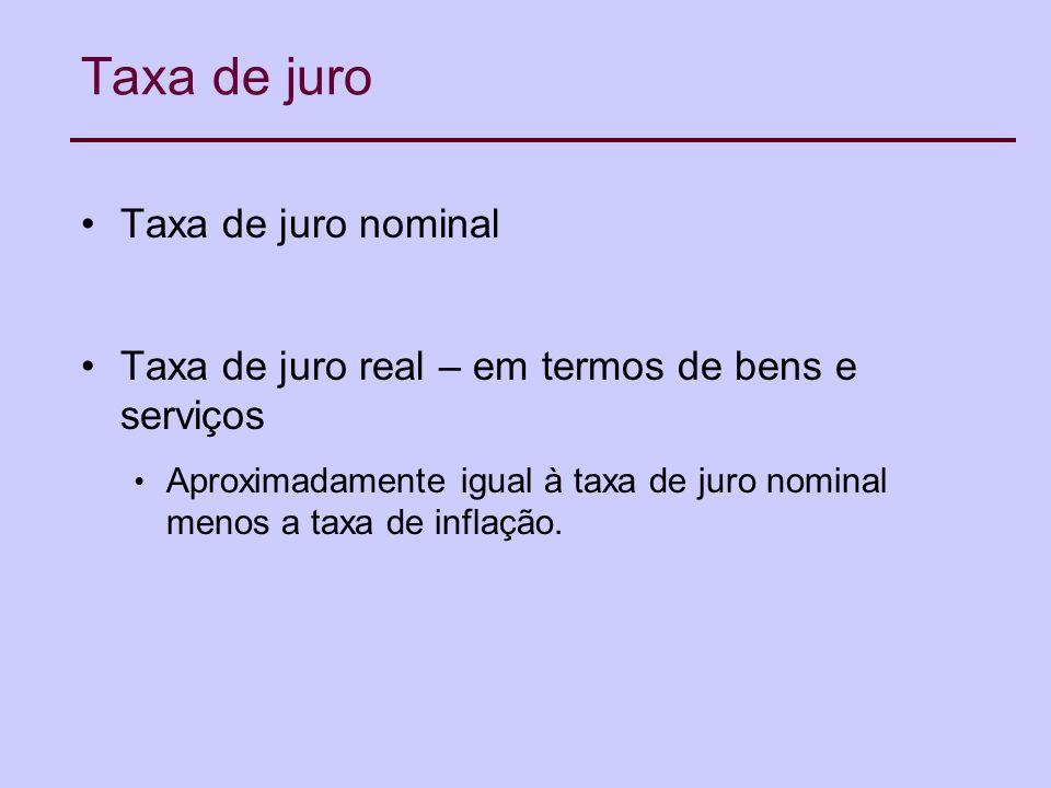 Taxa de juro Taxa de juro nominal Taxa de juro real – em termos de bens e serviços Aproximadamente igual à taxa de juro nominal menos a taxa de inflação.