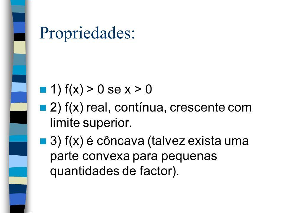 Propriedades: 1) f(x) > 0 se x > 0 2) f(x) real, contínua, crescente com limite superior. 3) f(x) é côncava (talvez exista uma parte convexa para pequ